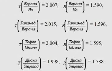 Синхронизмы спутников Юпитера и Сатурна