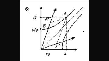 формулы 15