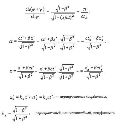 формулы 17