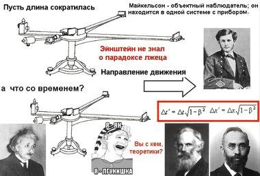 Как теоретик превращается в обманщика