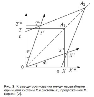 Радиолокационный метод